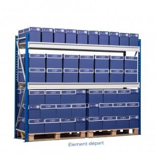 Entrepôts logistiques et coopératives PORTECO Entrepôts logistiques et coopératives Z100 - Élément départ